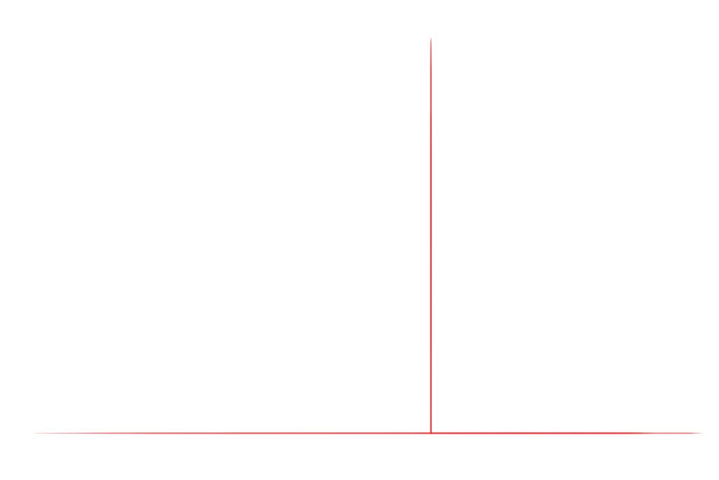 Sketch Out A Horizontal And A Vertical Line